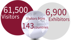 61,500 visitors from 143 countries, 6,900 exhibitors