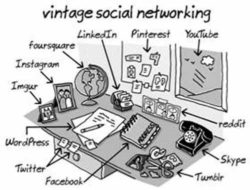 Photo: Overview Social Media