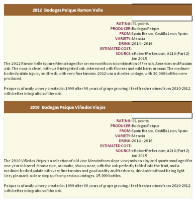 Rates by Parker: EV2012 and VV2010