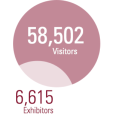 58.502  visitors, 6.615 exhibitors, 1.094 journalists